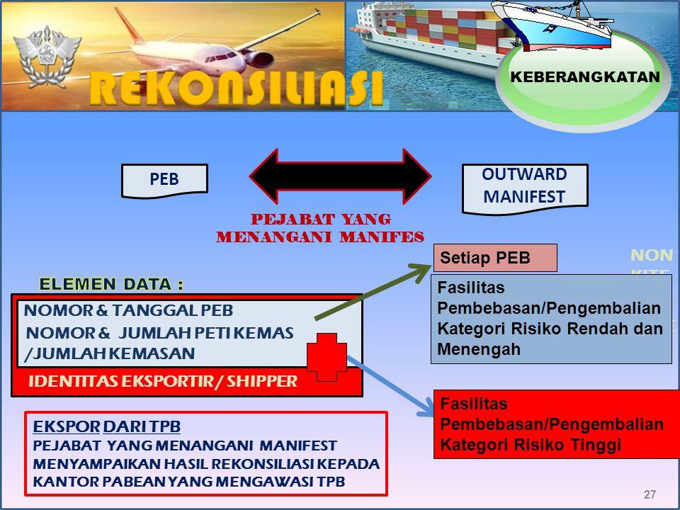 EKSPORTIR MENYIAPKAN PERMOHONAN (CONTOH 3D) & SHIPPING ORDER/ SHIPPING INSTRUCTION KPPBC KEPALA KANTOR PENELITIAN PERMOHONAN OK TDK OK DITOLAK CTH 3D