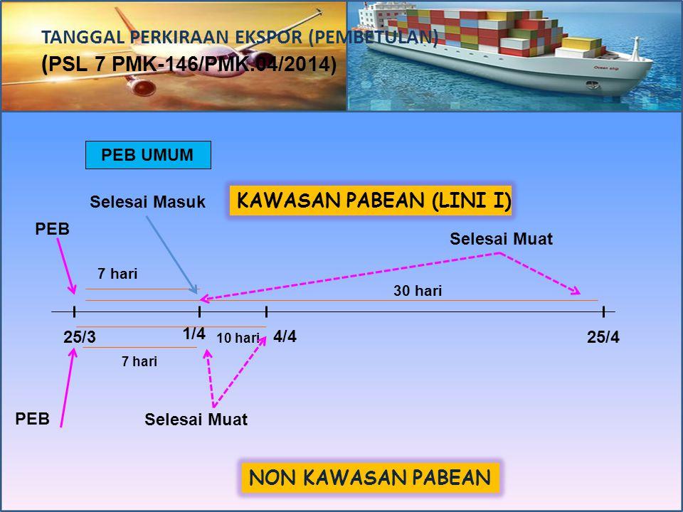 TANGGAL PERKIRAAN EKSPOR (PASAL 7 & 8 PMK 146/2014 perubahan PMK 214/2008) Dimuat dalam Kawasan Pabean Dimuat diluar Kawasan Pabean Hanya dpt dilaks d