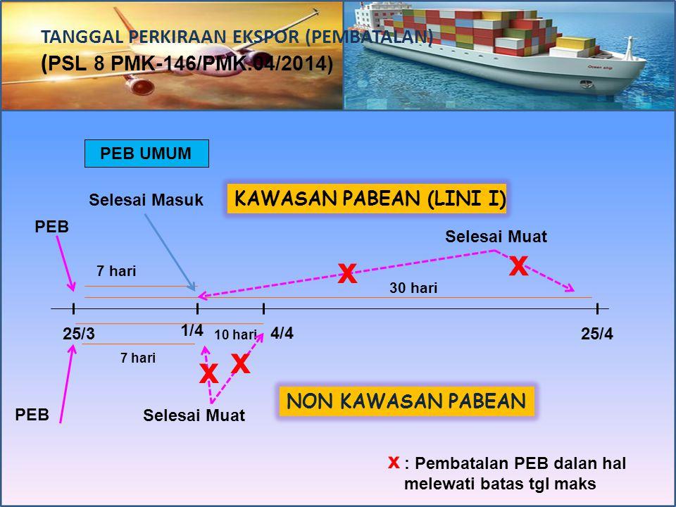 TANGGAL PERKIRAAN EKSPOR (PEMBETULAN) ( PSL 7 PMK-146/PMK.04/2014) PEB Selesai Muat Selesai Masuk Selesai Muat 25/325/4 1/4 7 hari 30 hari PEB PEB UMU