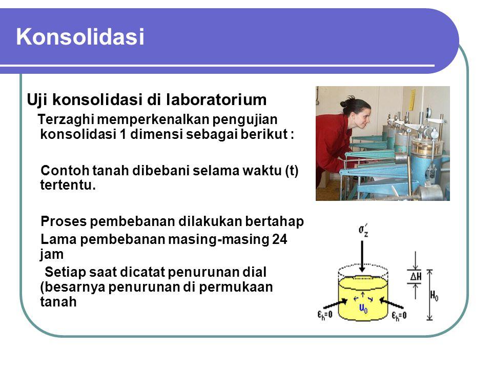Konsolidasi Uji konsolidasi di laboratorium Terzaghi memperkenalkan pengujian konsolidasi 1 dimensi sebagai berikut : Contoh tanah dibebani selama wak