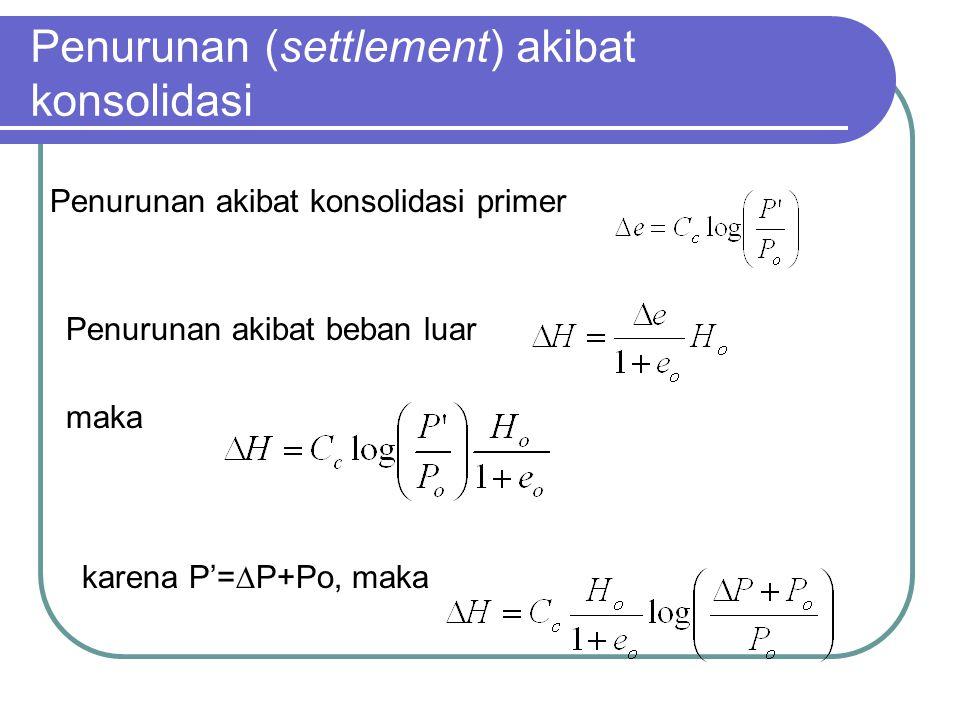 Penurunan (settlement) akibat konsolidasi Penurunan akibat konsolidasi primer Penurunan akibat beban luar maka karena P'=  P+Po, maka