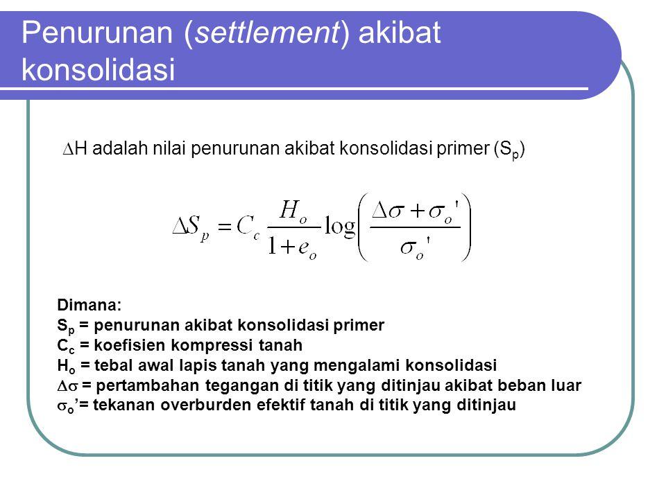  H adalah nilai penurunan akibat konsolidasi primer (S p ) Penurunan (settlement) akibat konsolidasi Dimana: S p = penurunan akibat konsolidasi prime