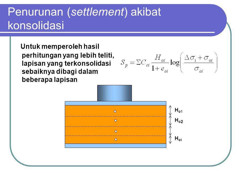 Penurunan (settlement) akibat konsolidasi Untuk memperoleh hasil perhitungan yang lebih teliti, lapisan yang terkonsolidasi sebaiknya dibagi dalam beb