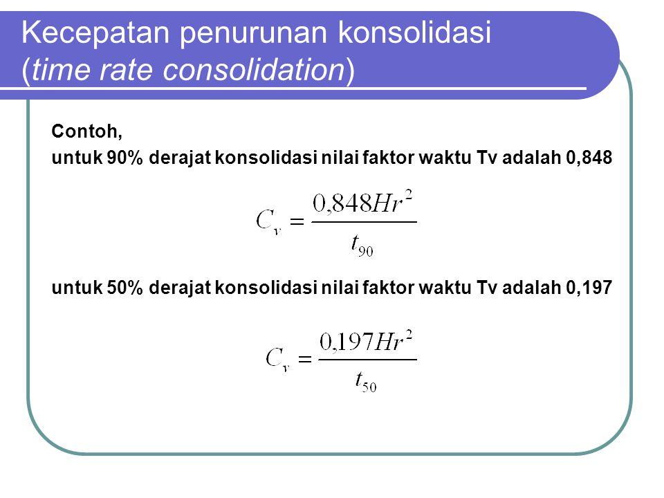 Kecepatan penurunan konsolidasi (time rate consolidation) Contoh, untuk 90% derajat konsolidasi nilai faktor waktu Tv adalah 0,848 untuk 50% derajat k