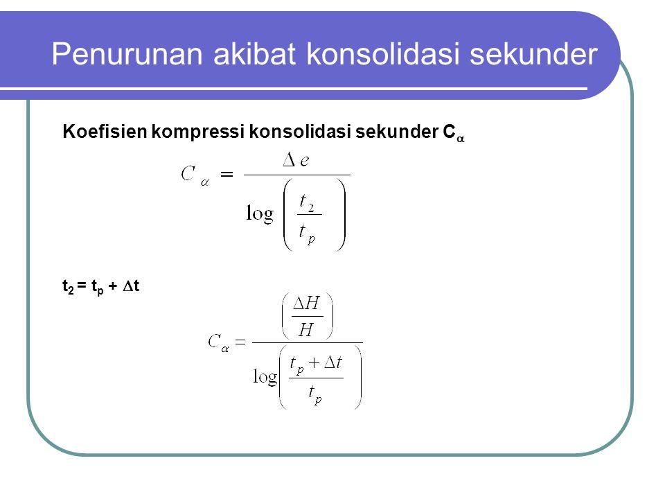 Penurunan akibat konsolidasi sekunder Koefisien kompressi konsolidasi sekunder C  t 2 = t p +  t
