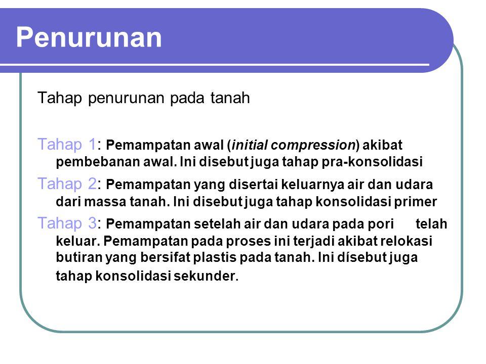 Tahap penurunan pada tanah Tahap 1: Pemampatan awal (initial compression) akibat pembebanan awal. Ini disebut juga tahap pra-konsolidasi Tahap 2: Pema