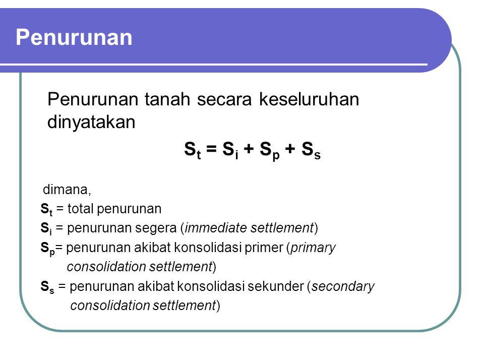 Penurunan tanah secara keseluruhan dinyatakan S t = S i + S p + S s dimana, S t = total penurunan S i = penurunan segera (immediate settlement) S p =