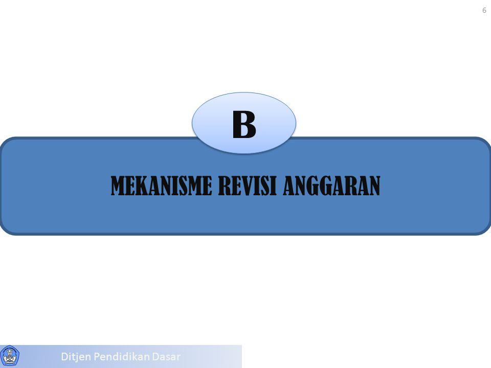 MEKANISME REVISI ANGGARAN B B Ditjen Pendidikan Dasar 6