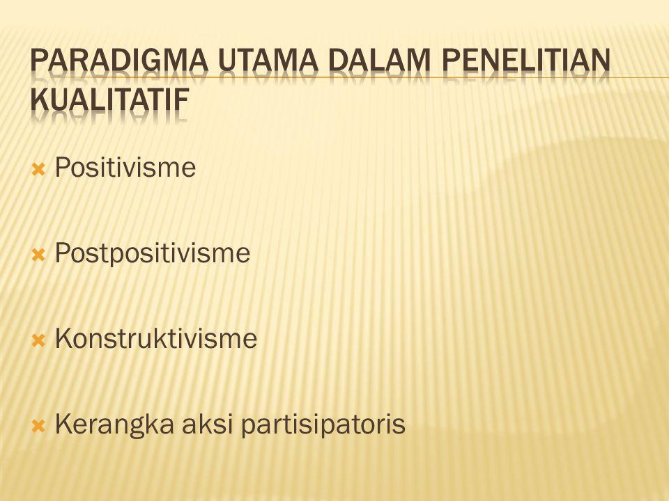  Positivisme  Postpositivisme  Konstruktivisme  Kerangka aksi partisipatoris