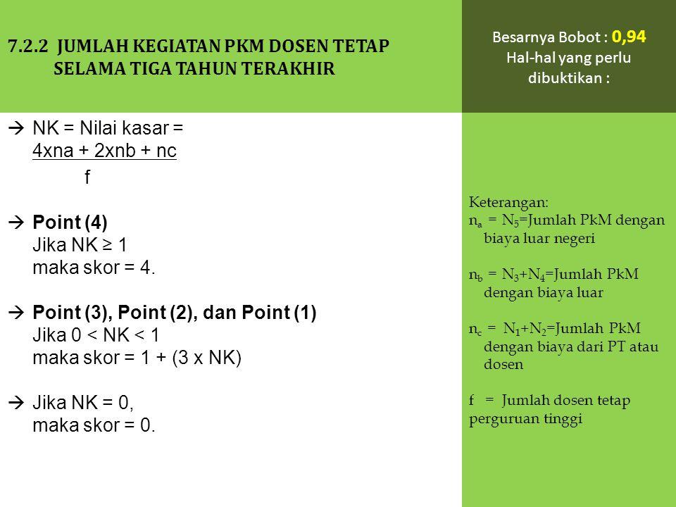 NK = Nilai kasar = 4xna + 2xnb + nc f  Point (4) Jika NK ≥ 1 maka skor = 4.
