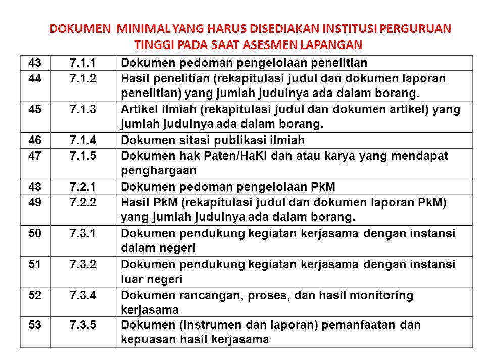437.1.1Dokumen pedoman pengelolaan penelitian 447.1.2Hasil penelitian (rekapitulasi judul dan dokumen laporan penelitian) yang jumlah judulnya ada dalam borang.