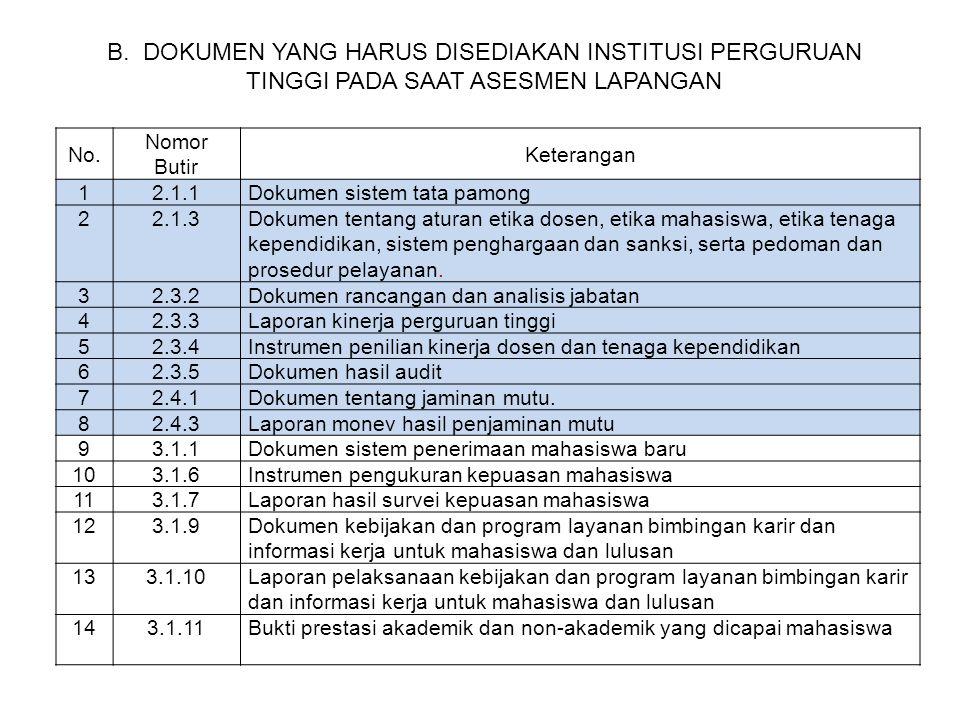 No. Nomor Butir Keterangan 12.1.1Dokumen sistem tata pamong 22.1.3Dokumen tentang aturan etika dosen, etika mahasiswa, etika tenaga kependidikan, sist