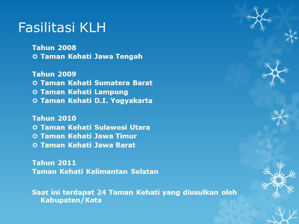 Fasilitasi KLH Tahun 2008  Taman Kehati Jawa Tengah Tahun 2009  Taman Kehati Sumatera Barat  Taman Kehati Lampung  Taman Kehati D.I.
