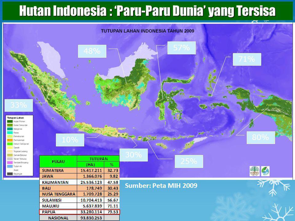 Hutan Indonesia : 'Paru-Paru Dunia' yang Tersisa 33%33% 10% 30% 25% 48% 57% 80% 71% Sumber: Peta MIH 2009