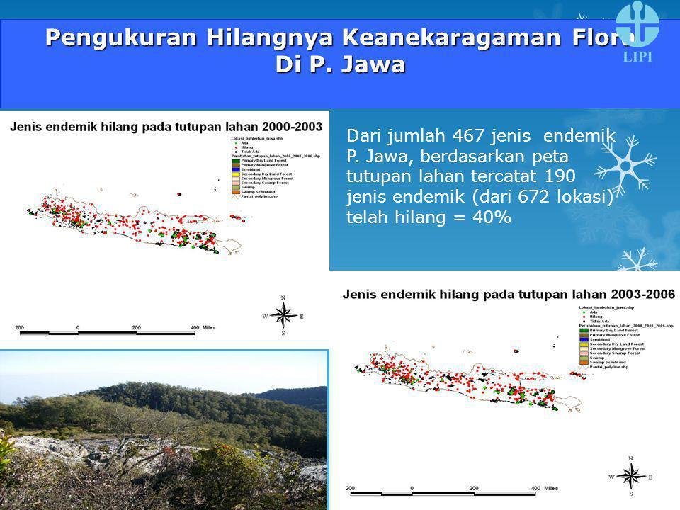 Pengukuran Hilangnya Keanekaragaman Flora Di P.Jawa Dari jumlah 467 jenis endemik P.