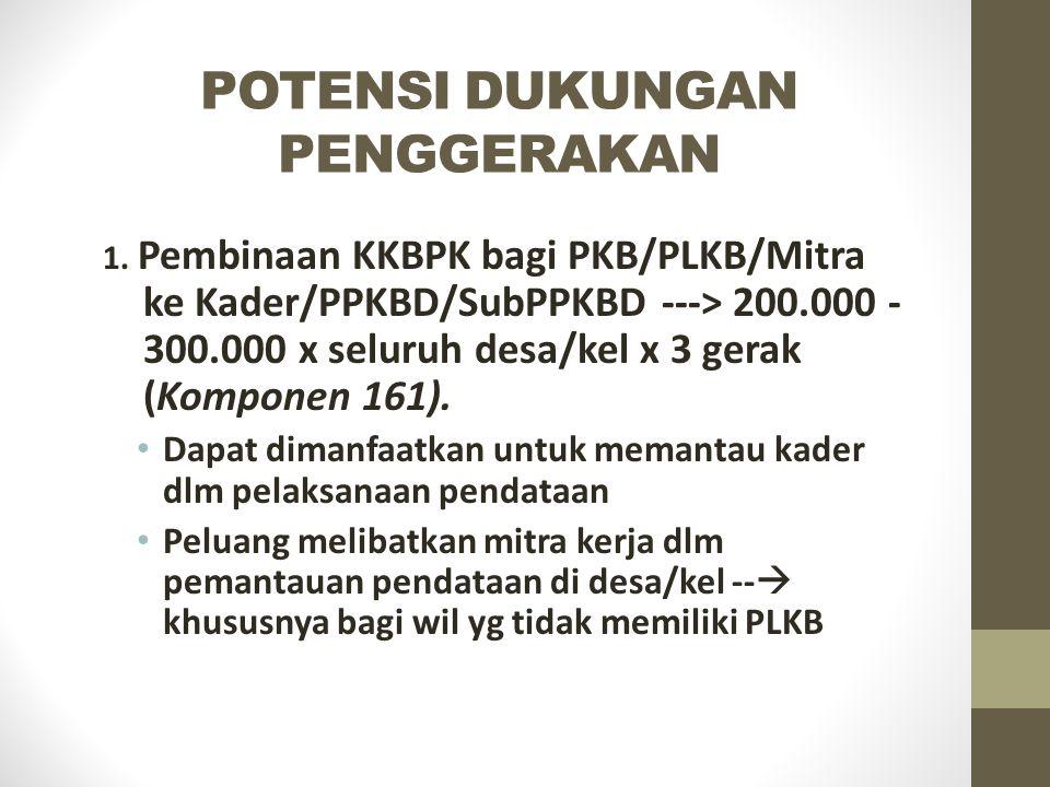 POTENSI DUKUNGAN PENGGERAKAN 1. Pembinaan KKBPK bagi PKB/PLKB/Mitra ke Kader/PPKBD/SubPPKBD ---> 200.000 - 300.000 x seluruh desa/kel x 3 gerak (Kompo