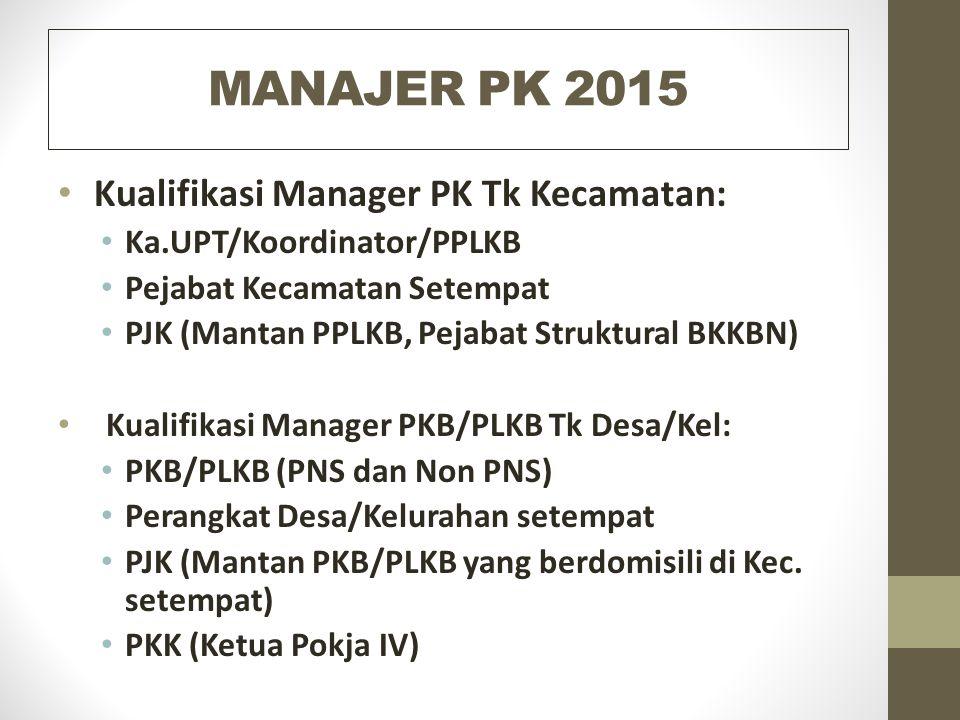 MANAJER PK 2015 Kualifikasi Manager PK Tk Kecamatan: Ka.UPT/Koordinator/PPLKB Pejabat Kecamatan Setempat PJK (Mantan PPLKB, Pejabat Struktural BKKBN)