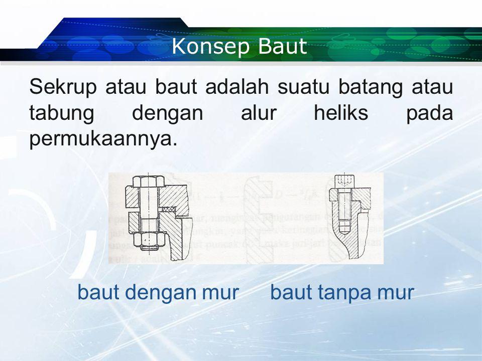 Konsep Baut Sekrup atau baut adalah suatu batang atau tabung dengan alur heliks pada permukaannya. baut dengan murbaut tanpa mur
