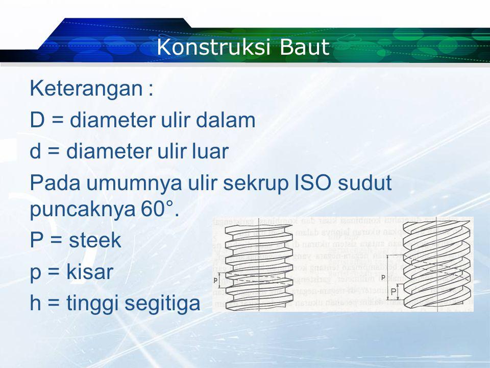 Keterangan : D = diameter ulir dalam d = diameter ulir luar Pada umumnya ulir sekrup ISO sudut puncaknya 60°. P = steek p = kisar h = tinggi segitiga