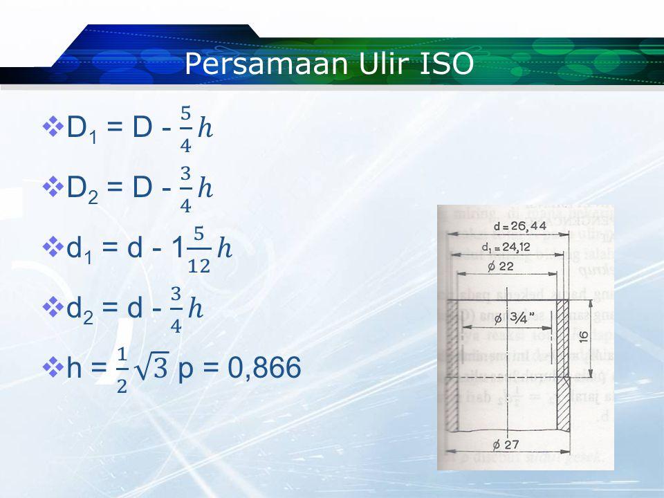 Persamaan Ulir ISO
