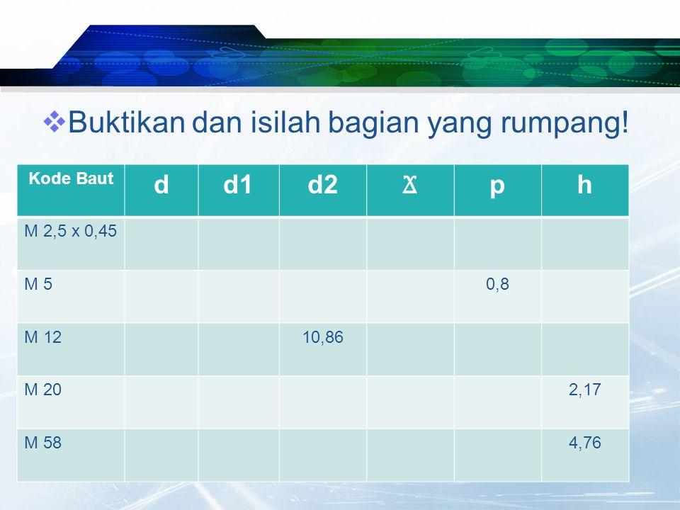  Buktikan dan isilah bagian yang rumpang! Kode Baut dd1d2 Ϫ ph M 2,5 x 0,45 M 50,8 M 1210,86 M 202,17 M 584,76