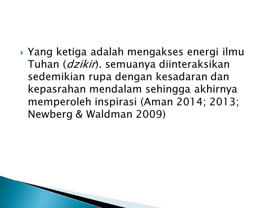  Yang ketiga adalah mengakses energi ilmu Tuhan (dzikir).