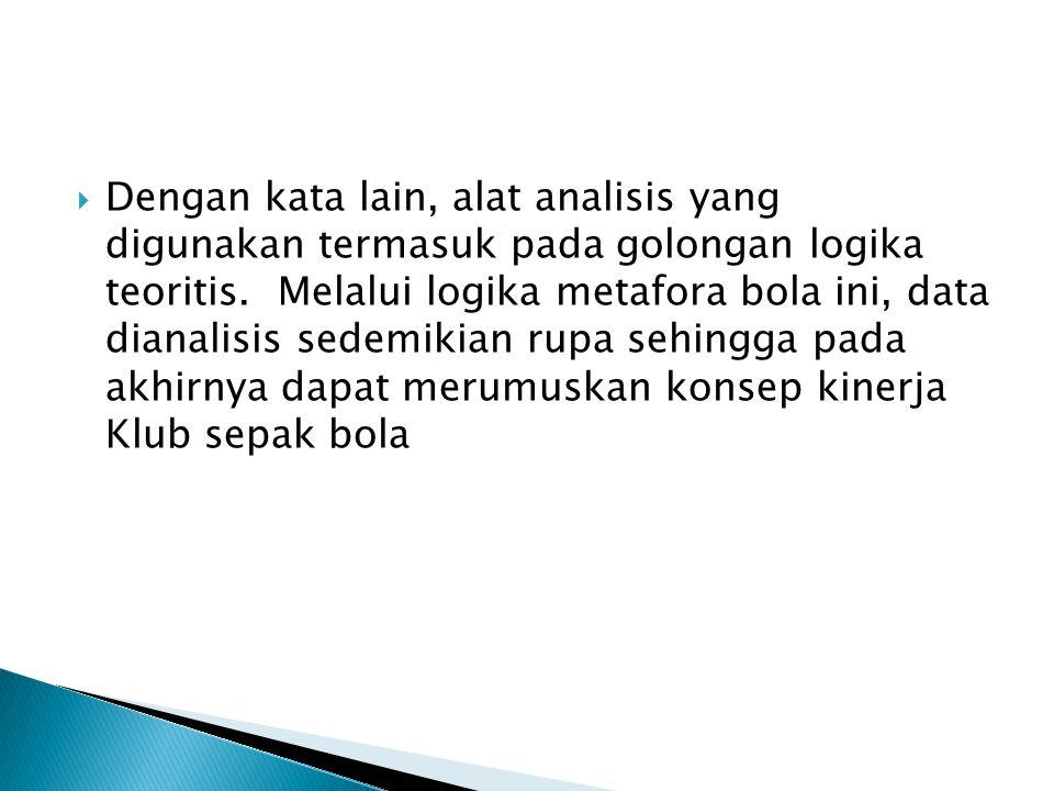  Dengan kata lain, alat analisis yang digunakan termasuk pada golongan logika teoritis.