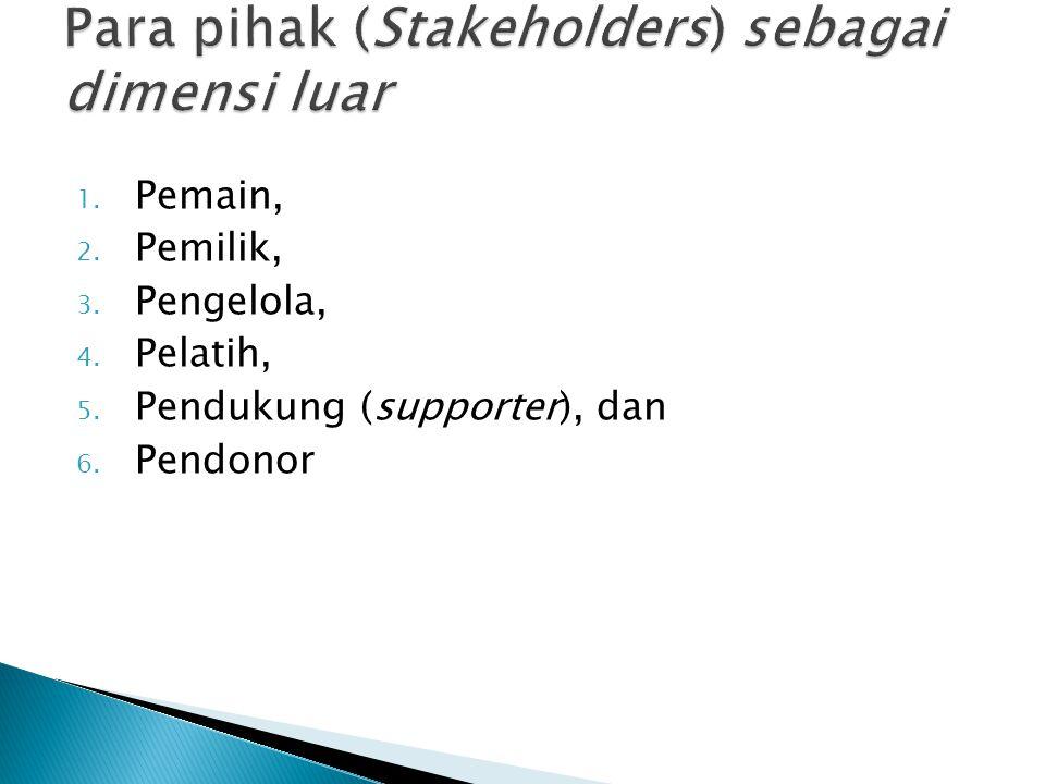 1. Pemain, 2. Pemilik, 3. Pengelola, 4. Pelatih, 5. Pendukung (supporter), dan 6. Pendonor