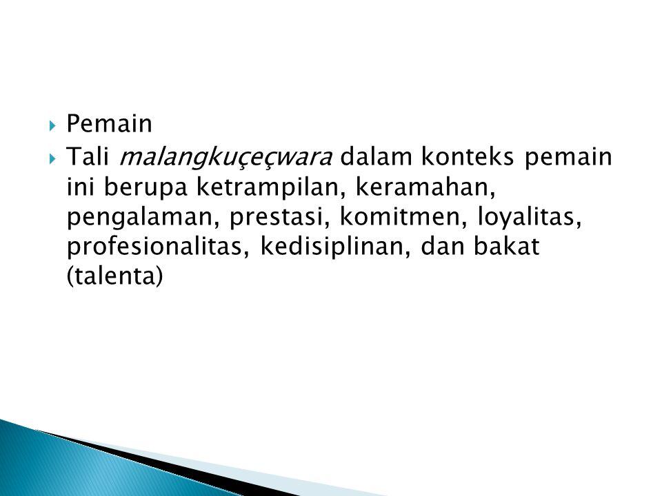  Pemain  Tali malangkuçeçwara dalam konteks pemain ini berupa ketrampilan, keramahan, pengalaman, prestasi, komitmen, loyalitas, profesionalitas, kedisiplinan, dan bakat (talenta)