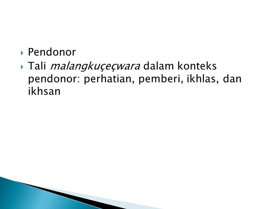  Pendonor  Tali malangkuçeçwara dalam konteks pendonor: perhatian, pemberi, ikhlas, dan ikhsan