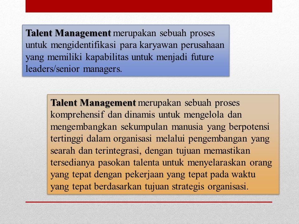 Talent Management Talent Management merupakan sebuah proses untuk mengidentifikasi para karyawan perusahaan yang memiliki kapabilitas untuk menjadi fu