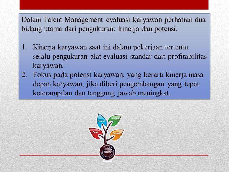 Dalam Talent Management evaluasi karyawan perhatian dua bidang utama dari pengukuran: kinerja dan potensi. 1.Kinerja karyawan saat ini dalam pekerjaan