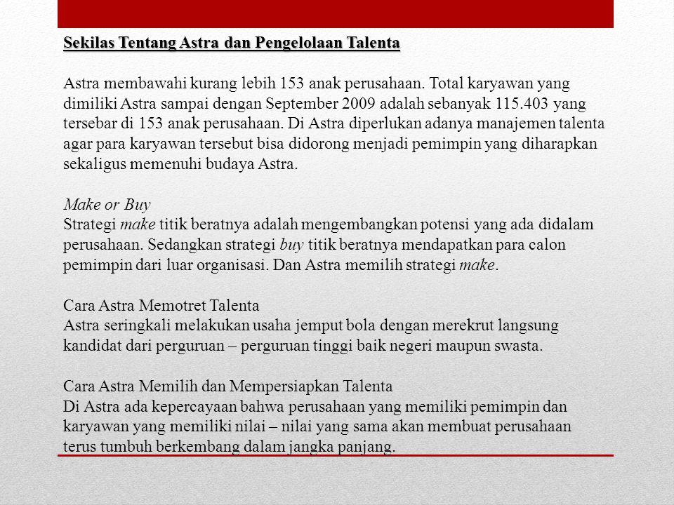 Sekilas Tentang Astra dan Pengelolaan Talenta Astra membawahi kurang lebih 153 anak perusahaan. Total karyawan yang dimiliki Astra sampai dengan Septe