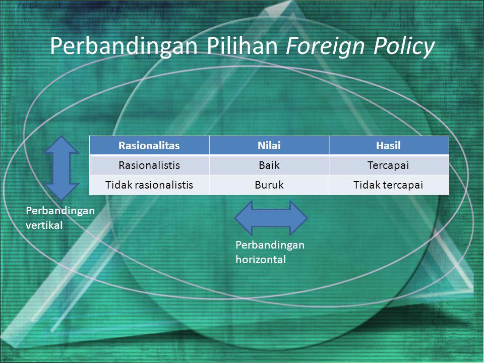 Perbandingan Pilihan Foreign Policy RasionalitasNilaiHasil RasionalistisBaikTercapai Tidak rasionalistisBurukTidak tercapai Perbandingan horizontal Perbandingan vertikal