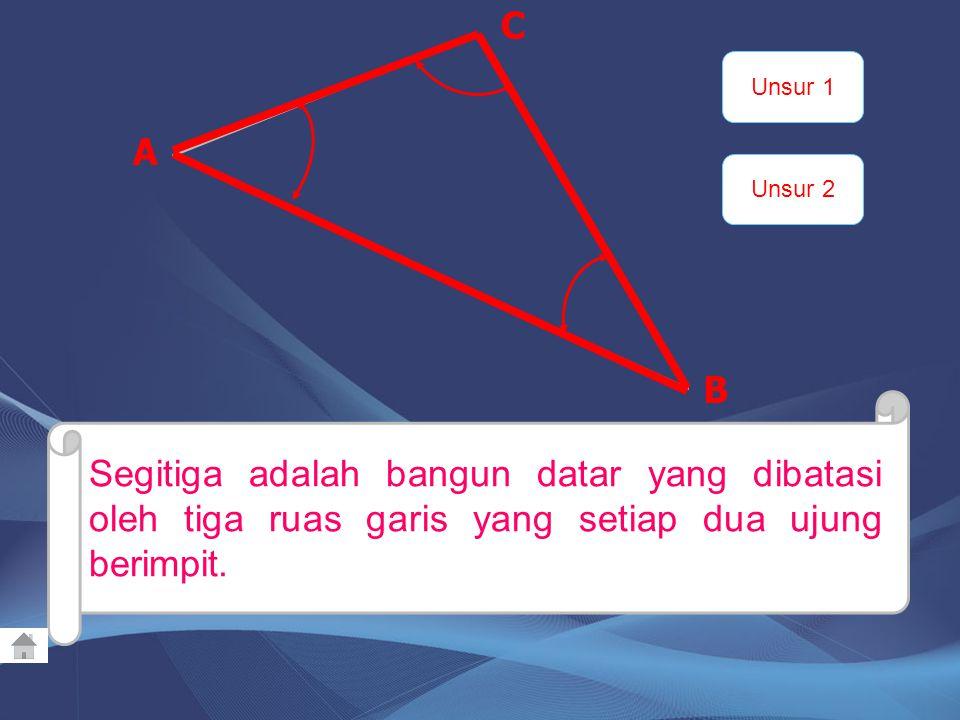 MENGENAL SEGITIGA DAN UNSUR-UNSURNYA Apakah yang dimaksud dengan segitiga? Perhatikan beberapa segitiga berikut. A B C A B C A B C A B C