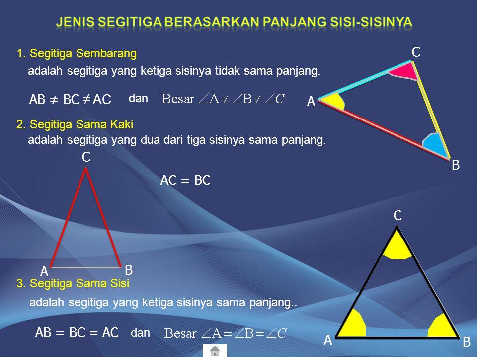 Jenis Segitiga Berdasarkan Panjang Sisi-sisinya Jenis Segitiga Berdasarkan Besar Sudut-sudutnya Jenis Segitiga Berdasarkan Panjang sisi dan Besar Sudu