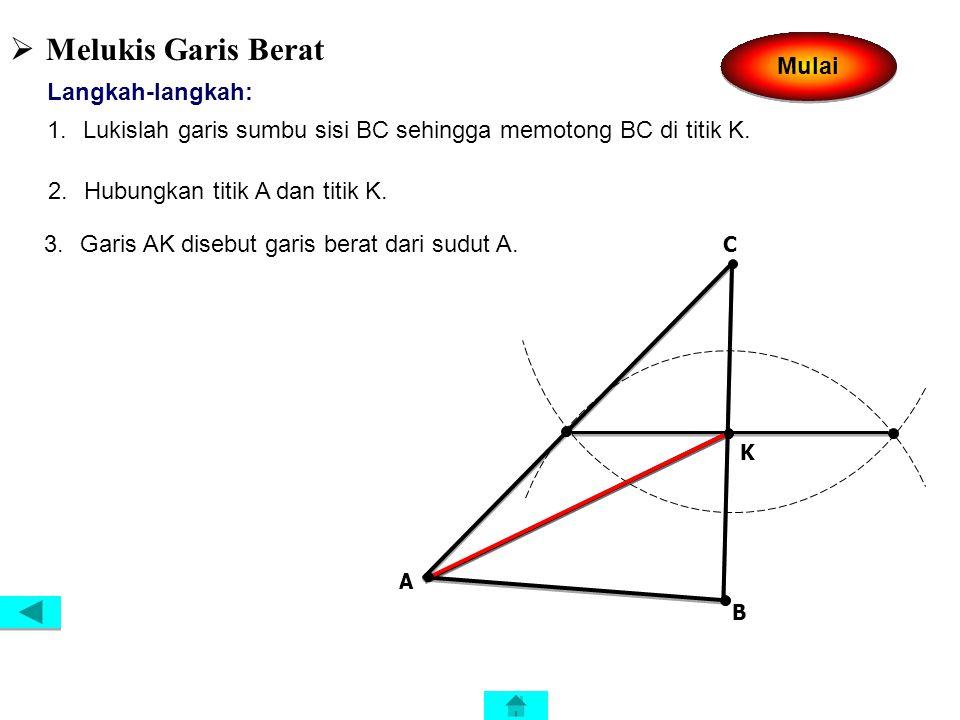  Melukis Garis Sumbu Langkah-langkah: 1.Dengan pusat titik A, lukislah busur lingkaran yang memotong sisi AB dengan jari-jari lebih dari ½ AB. 2.Deng