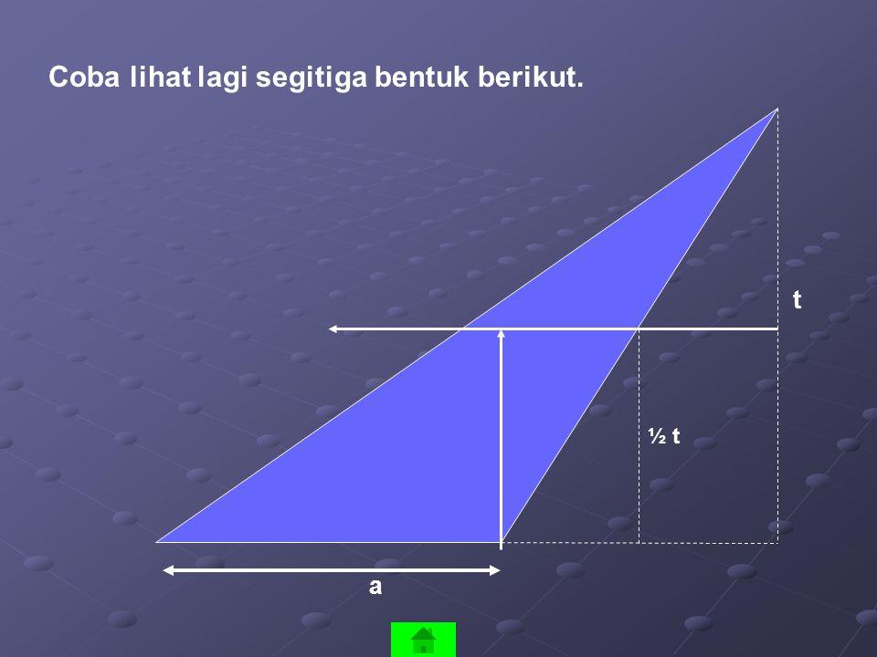½ t a LUAS SEGITIGA = a x ½ t Perhatikan Segitiga berikut.