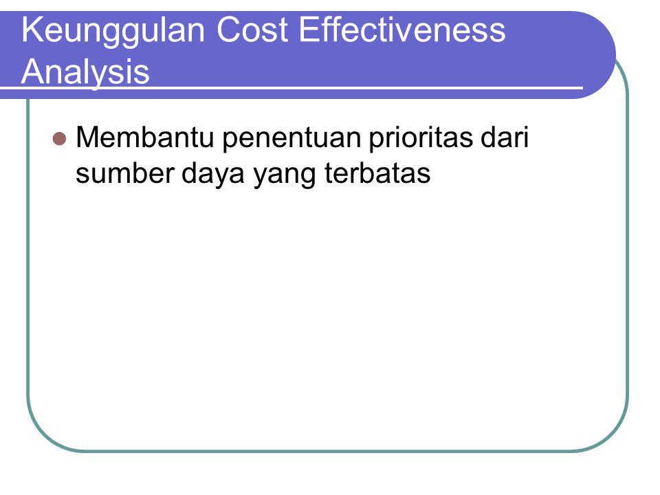 Keunggulan Cost Effectiveness Analysis Membantu penentuan prioritas dari sumber daya yang terbatas
