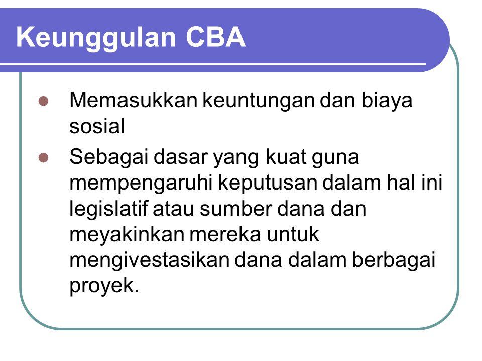 Keunggulan CBA Memasukkan keuntungan dan biaya sosial Sebagai dasar yang kuat guna mempengaruhi keputusan dalam hal ini legislatif atau sumber dana da