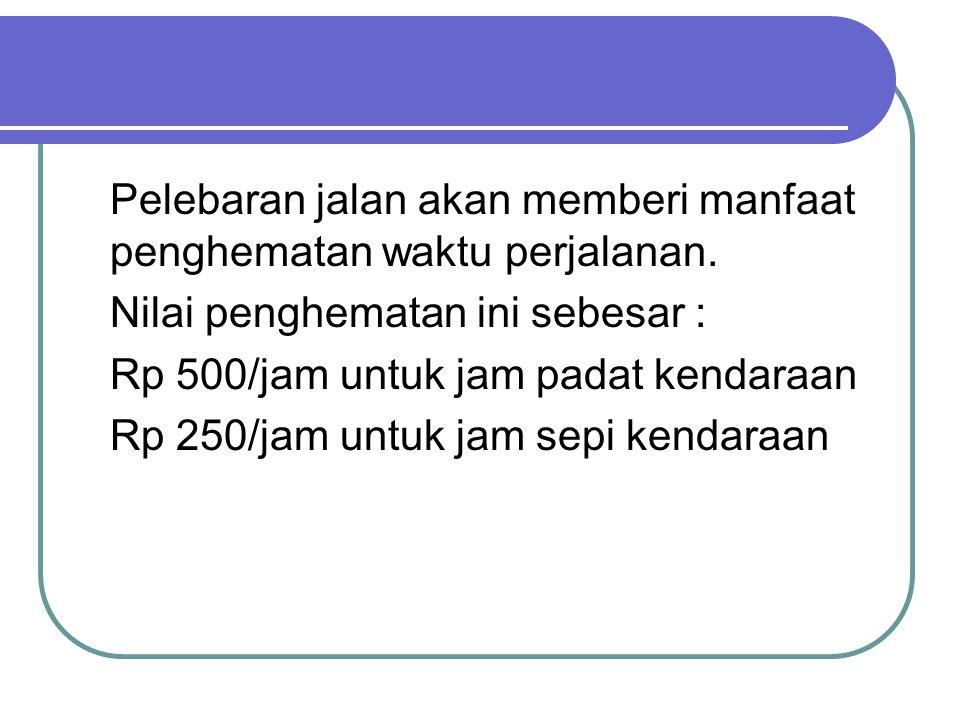 Tipe Pengguna Jalan yang tetap Ada Tanpa Pelebaran jalan Tambahan Pengguna Jalan Setelah pelebaran jalan Total Jam PadatRp 1.000.000Rp 500.000Rp 1.500.000 Jam SepiRp 75.000Rp 25.000Rp 100.000