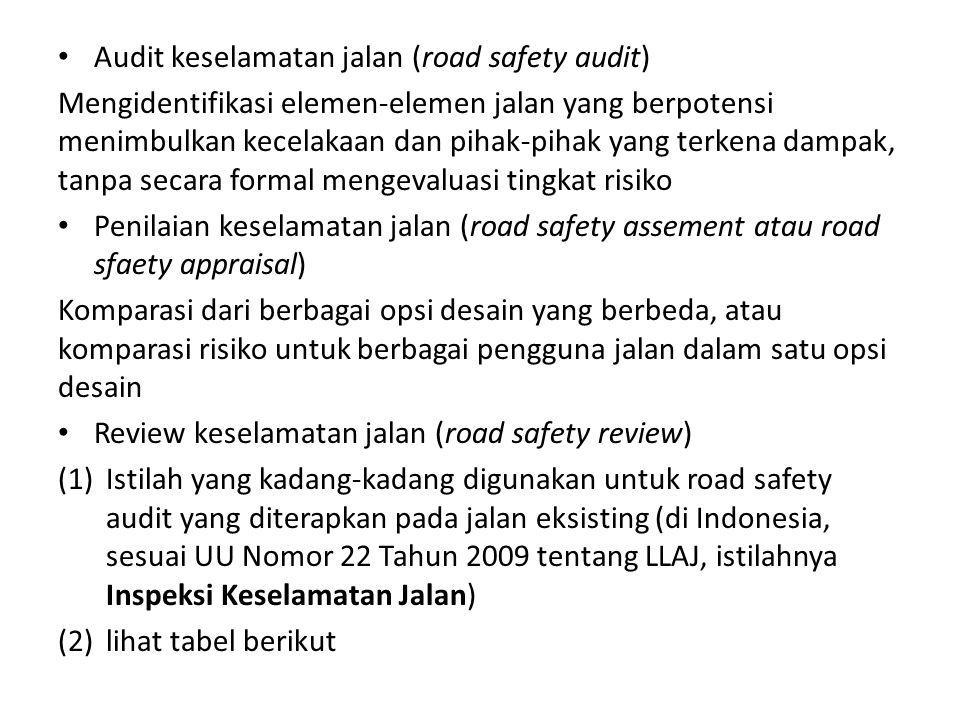 Perbedaan keselamatan dan review keselamatan NoRoad safety reviewsRoad safety audits 1A safety review uses a small (1-2 perseon) team with design expertise A safety audit uses a larger (3-5 person) interdisciplinary team 2Safety review team members are usully involved in the design Safety audit team members are usally independent of the project 3Field reviews are usually not part of safety reviews The field review is a necessary component of the safety audit 4Safety reviews concentrate on evaluating designs based on compliance with standards Safety audits use checlists and field reviews to examine all design features 5Safety review do not normally consider human factors issues.