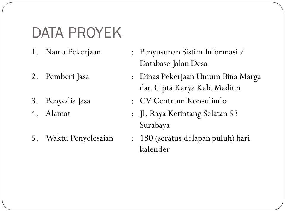 DATA PROYEK 1. Nama Pekerjaan :Penyusunan Sistim Informasi / Database Jalan Desa 2.Pemberi Jasa:Dinas Pekerjaan Umum Bina Marga dan Cipta Karya Kab. M