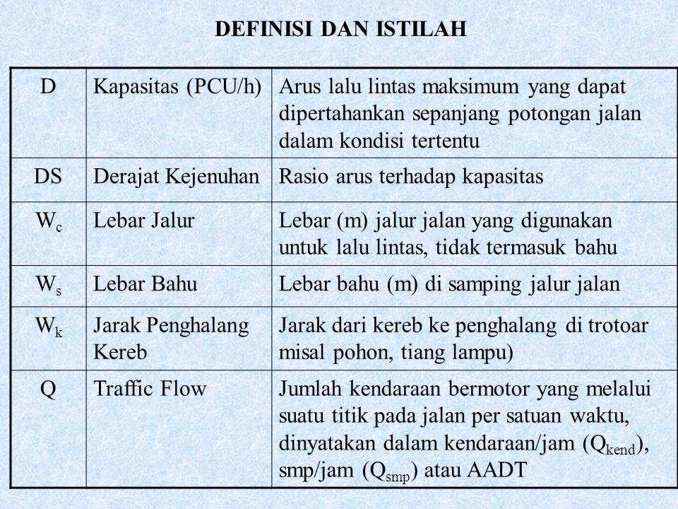 DEFINISI DAN ISTILAH DKapasitas (PCU/h)Arus lalu lintas maksimum yang dapat dipertahankan sepanjang potongan jalan dalam kondisi tertentu DSDerajat Ke