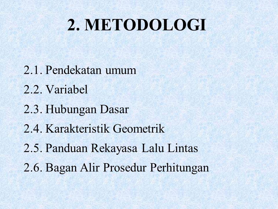 2. METODOLOGI 2.1. Pendekatan umum 2.2. Variabel 2.3. Hubungan Dasar 2.4. Karakteristik Geometrik 2.5. Panduan Rekayasa Lalu Lintas 2.6. Bagan Alir Pr