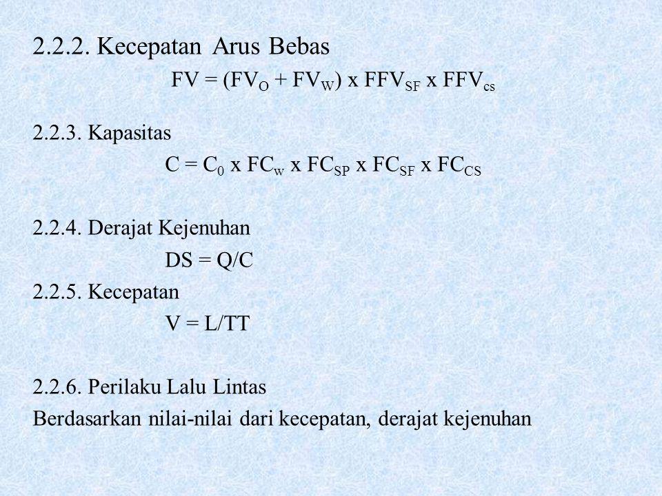2.2.2. Kecepatan Arus Bebas FV = (FV O + FV W ) x FFV SF x FFV cs 2.2.3. Kapasitas C = C 0 x FC w x FC SP x FC SF x FC CS 2.2.4. Derajat Kejenuhan DS