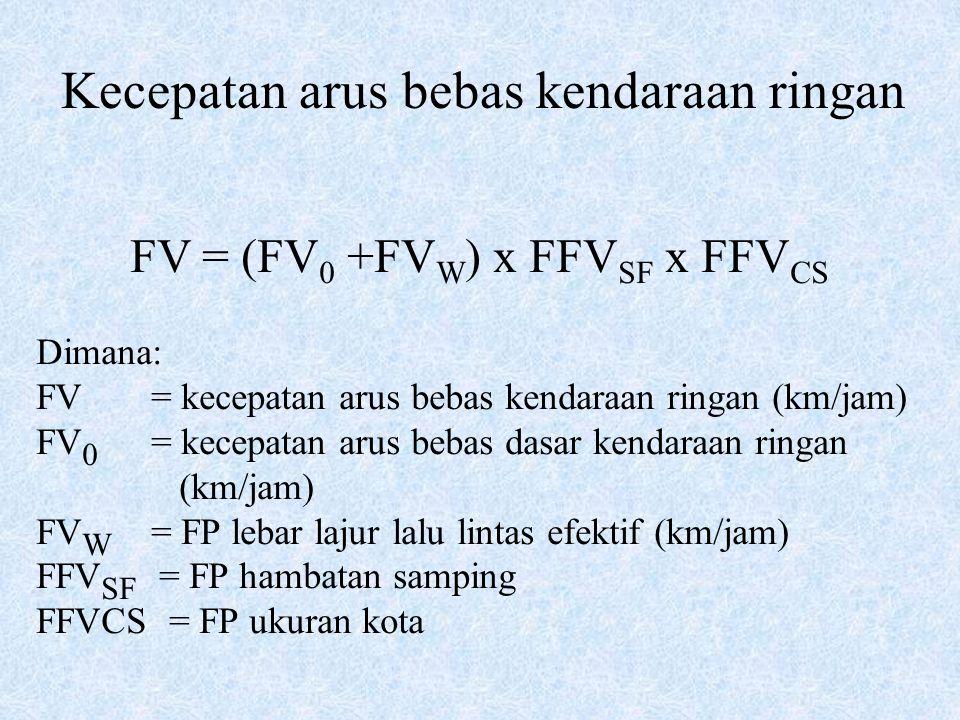 Kecepatan arus bebas kendaraan ringan FV = (FV 0 +FV W ) x FFV SF x FFV CS Dimana: FV = kecepatan arus bebas kendaraan ringan (km/jam) FV 0 = kecepata