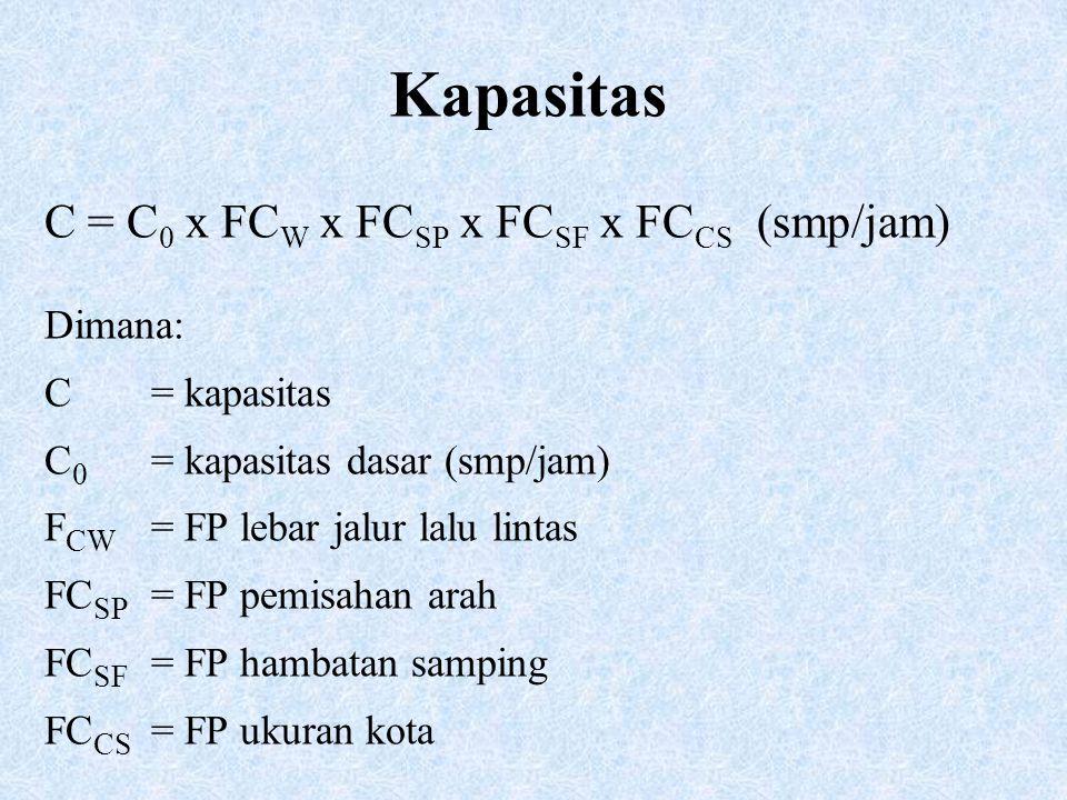 Kapasitas C = C 0 x FC W x FC SP x FC SF x FC CS (smp/jam) Dimana: C = kapasitas C 0 = kapasitas dasar (smp/jam) F CW = FP lebar jalur lalu lintas FC