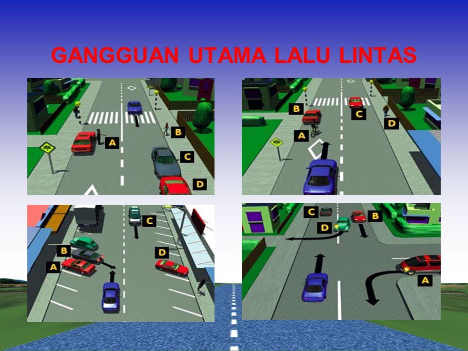 PEJALAN KAKI HARUS : 1. Berjalan pada fasilitas utk pejalan kaki / paling kiri; 2. Paling kiri bila mendorong kereta dorong; 3. Menyeberang ditempat y