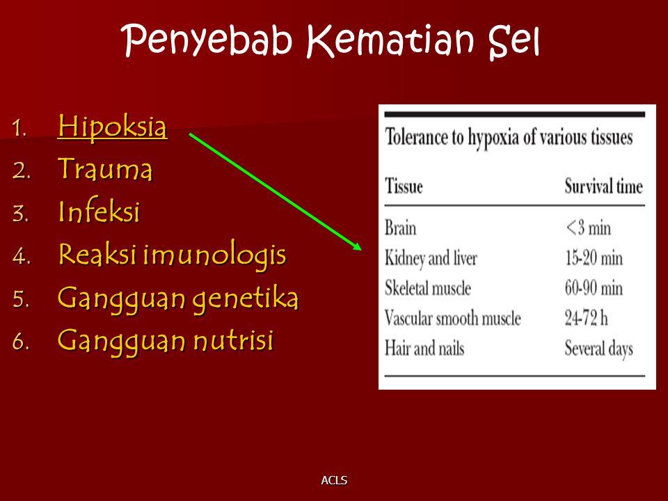 ACLS Terapi (suplementasi) Oksigen ventilasi, difusi, perfusi PAO 2 – PaO 2 – Pa t O 2 Fi O 2 >>> DO 2 = CO x O 2 content